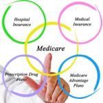 Medicare Insurance Premiums in St Petersburg Florida