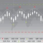 Stock Market Volatility in St Petersburg Florida